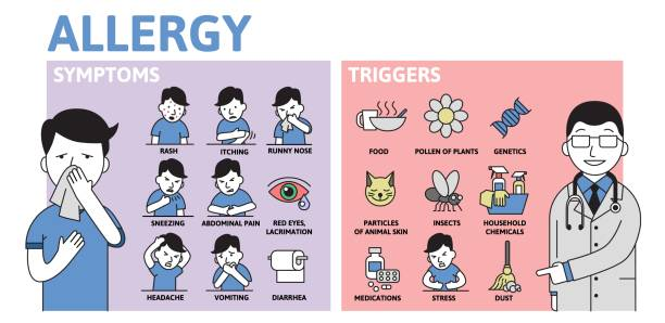 Allergy infographics. Allergy Symptoms and Triggers information poster with text and character. Flat vector illustration, horizontal. vector art illustration