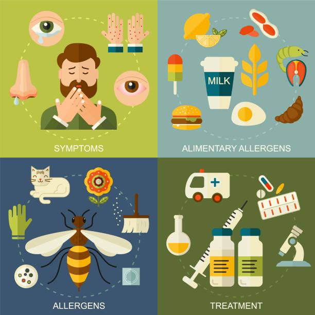 Allergie-Symptome und Behandlung-Vektor-Illustration.  Die häufigsten Allergene Symbole festlegen, flache Stil. Medizin und Gesundheit-Symbole. Medizinischer Hintergrund. – Vektorgrafik