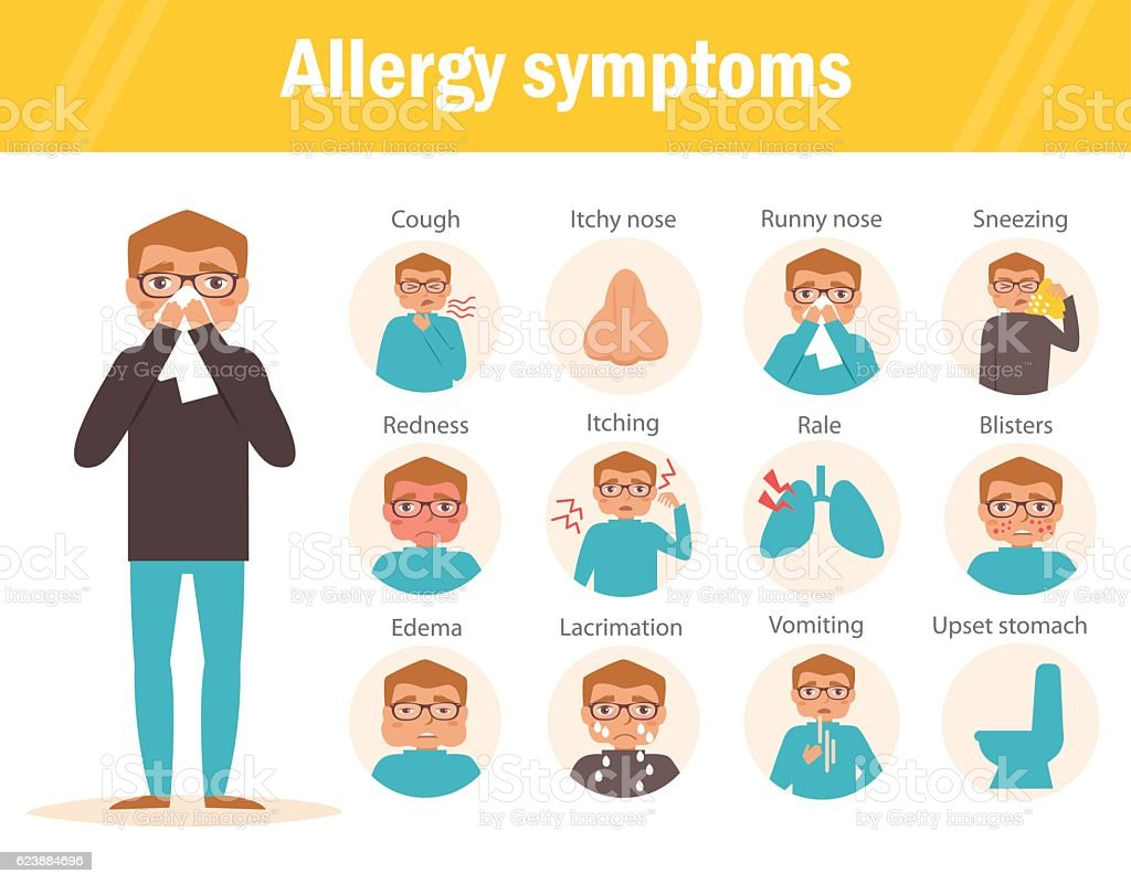 Allergy symptoms Flat – Vektorgrafik