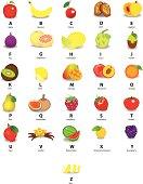fruits alphabet