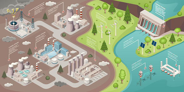 Alternative energy, green power and eco environment, vector isometric ecological concept. Alternative energy solar, wind and renewable power sources, windmills, thermal and hydroelectric power plants