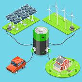 Alternative green energy flat isometric vector.