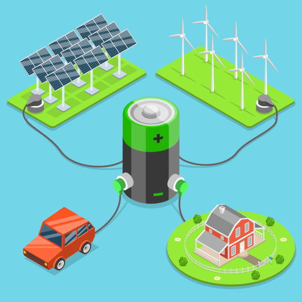 Alternative green energy flat isometric vector. Alternative green energy flat isometric vector. Car and house connected to the battery which is charged by the solar panels and wind turbines. alternative fuel vehicle stock illustrations