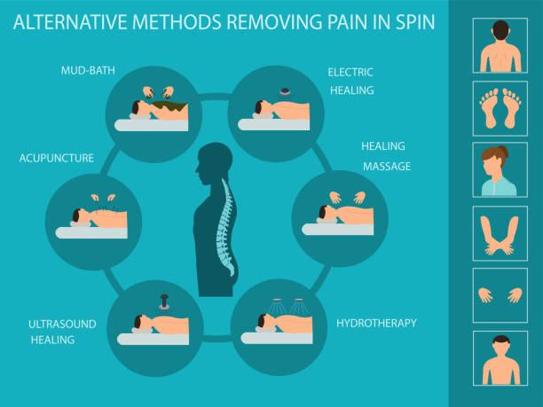 bildbanksillustrationer, clip art samt tecknat material och ikoner med alternativa mhethods att ta bort smärta i ryggraden. - acupuncture