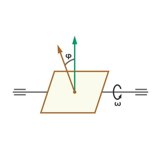 Alternator (electrical generator) circuit vector art illustration