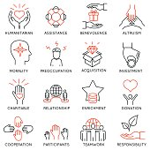 Altruism, Benevolence Icons - part 1