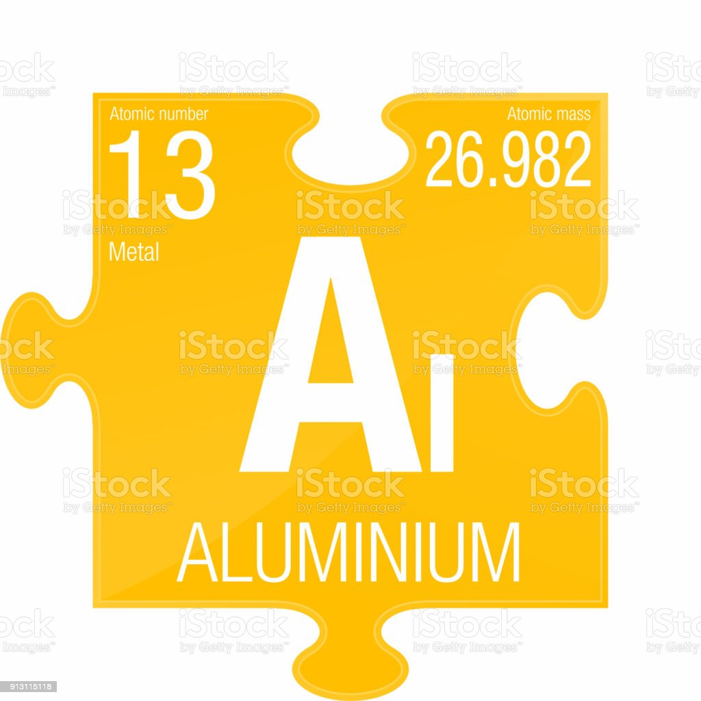 Aluminium symbol element number 13 of the periodic table of the element number 13 of the periodic table of the elements chemistry royalty urtaz