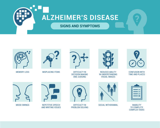 Alzheimer's disease and dementia signs and symptoms Alzheimer's disease and dementia signs and symptoms, senior care and neurodegenerative diseases concept neurodegenerative disease stock illustrations