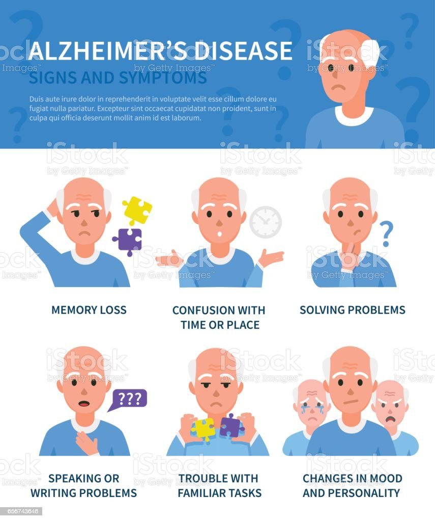 Alzheimer's disease vector art illustration