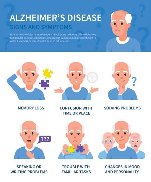 ilustrações de stock, clip art, desenhos animados e ícones de alzheimer's disease - alzheimer