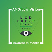 AMD/Low Vision Awareness Month icon design. Vector illustration