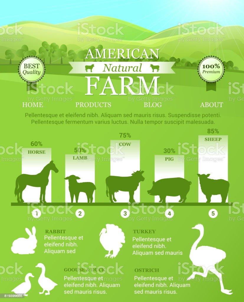 Ilustración de Infografía De Granja Americana Con Brillante Paisaje ...