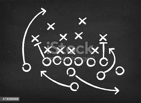 American football touchdown strategy diagram on chalkboard. The illustration features a detailed game strategy sketch with offensive line indicated as arrows and defensive line indicated as X signs. A coached playbook is presented as white chalk drawing on chalkboard. This royalty free vector illustration is perfect for football strategy designs.