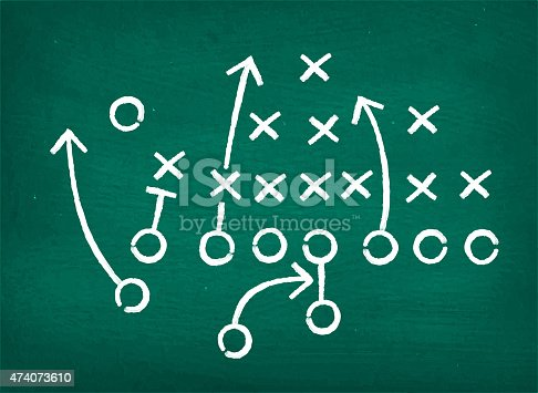 American Football Touchdown Strategy Diagram On Chalkboard Stock