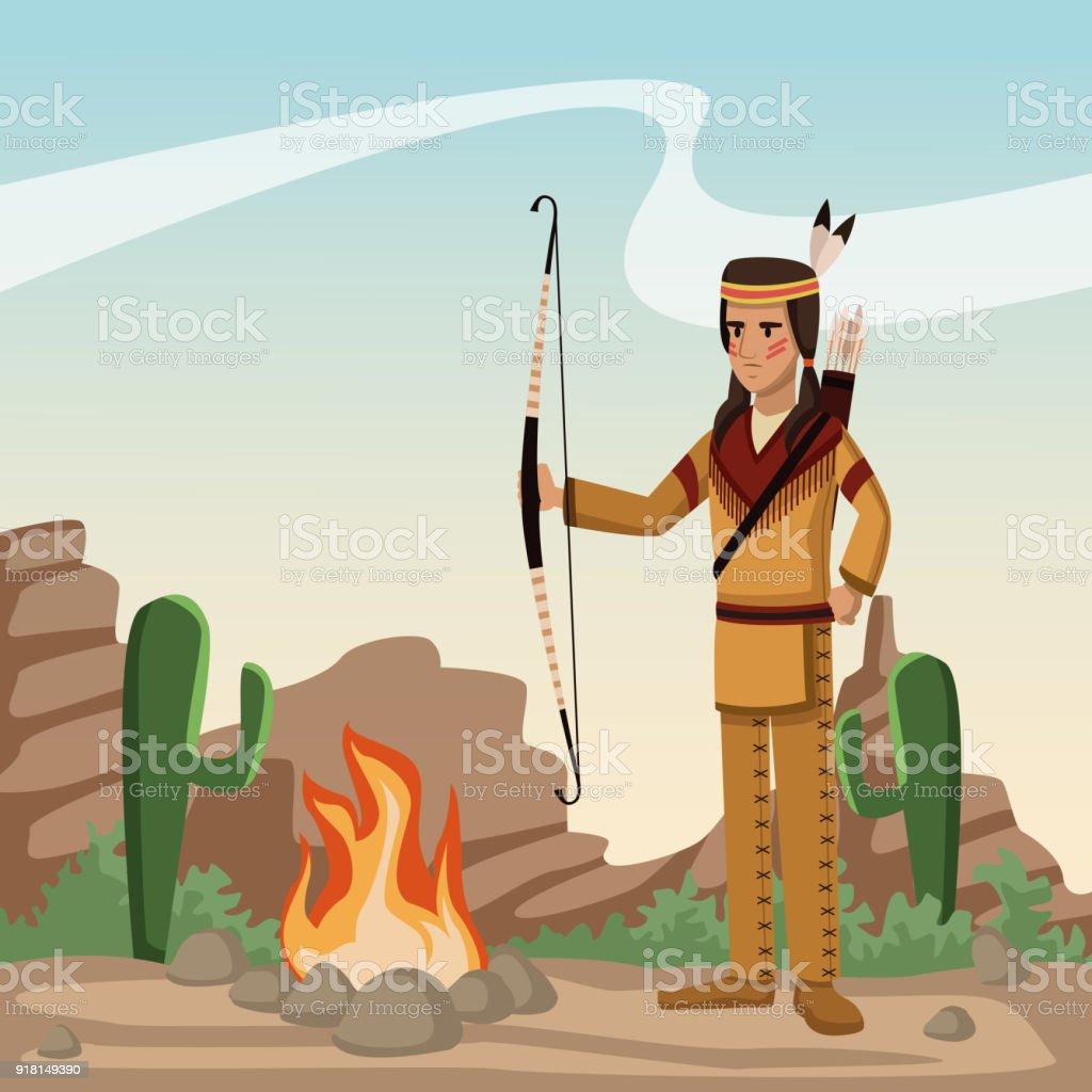 Vetores De Desenho De Indio Americano No Deserto E Mais Imagens De