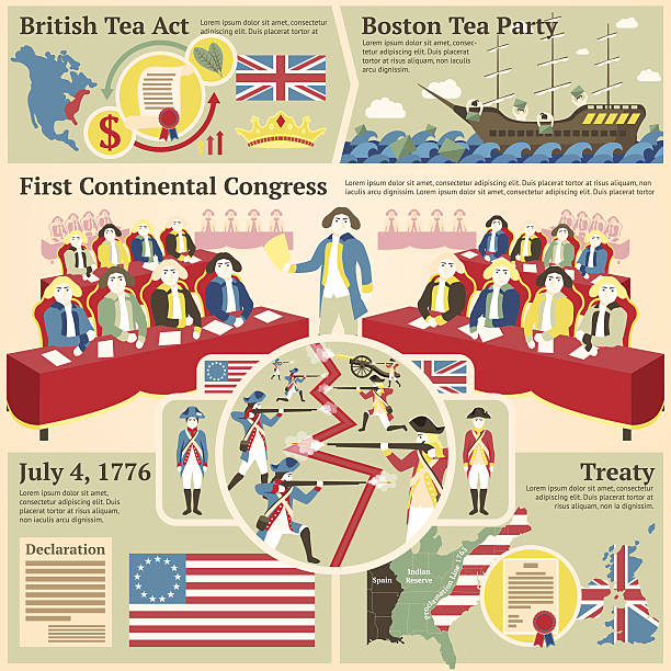 American revolutionary war illustrations - British act, Boston tea party American revolutionary war illustrations - British tea act, Boston tea party, Continental congress, Battle illustration, 4th of July, Treaty. Vector with places for your text. declaration of independence stock illustrations