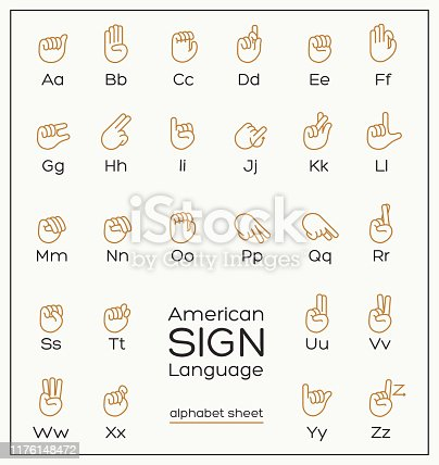 Illustration/Poster/Icon Set of American Sign Language signs for each letter of the alphabet