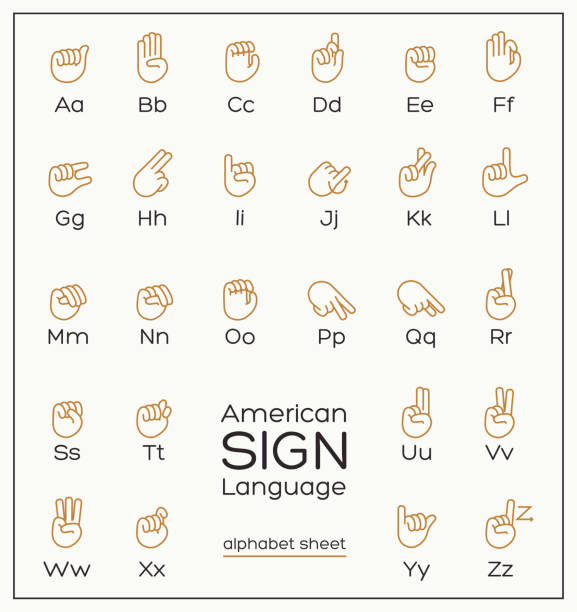 American Sign Language Alphabet Sheet Illustration/Poster/Icon Set of American Sign Language signs for each letter of the alphabet signing stock illustrations