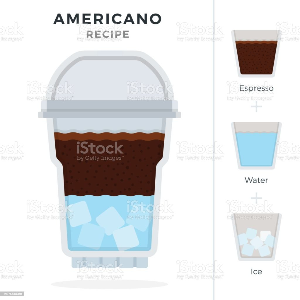 how to make americano coffee