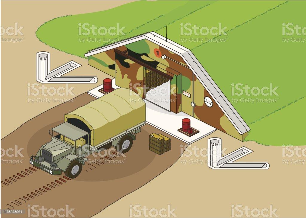 ammunition bunker vector art illustration