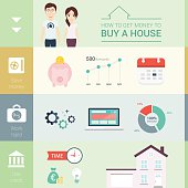 Infographic with Recommendations to Spouses on How to Get Money to Buy a House. Vector Flat Illustration.
