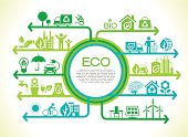 An Eco infographic in shades of green