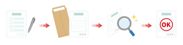 An example of the procedure for sending documents. Write, send, review and approve. An example of the procedure for sending documents. Write, send, review and approve. low scale magnification stock illustrations