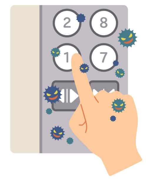 illustrazioni stock, clip art, cartoni animati e icone di tendenza di un esempio in cui un virus è collegato toccando un pulsante dell'ascensore utilizzato da tutti. - ascensore