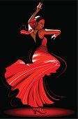 istock An illustration of a flamenco dancer wearing red 157106958