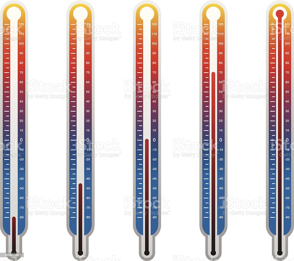 An illustration of five thermometer vector art illustration