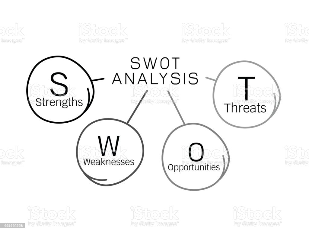 Swot analysis diagram management for business plan arte vetorial swot analysis diagram management for business plan swot analysis diagram management for business plan arte ccuart Image collections