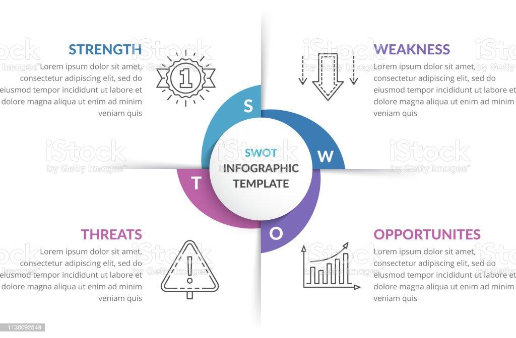 Swot Analysis Diagram Stock Illustration