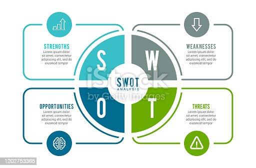 istock SWOT Analysis Infographic Element 1202753365