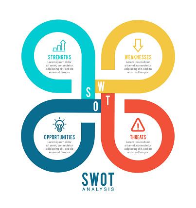 SWOT Analysis Infographic Element