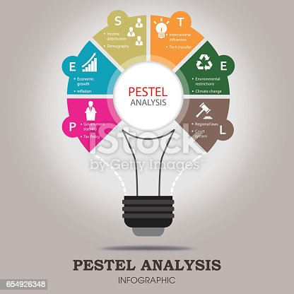 pestel analysis of next plc Swot analysis, pestle analysis  next ratio analysis introduction next plc is a leading uk based retail outlet which offers a variety of products of high standard.