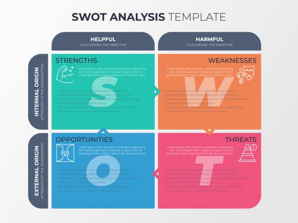 swot-analysevorlage - uncool stock-grafiken, -clipart, -cartoons und -symbole