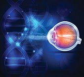 Anatomy of the healthy eye abstract scientific background