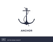 Anchor and rope. Yacht style design emblem. Nautical sign, symbol. Universal icon. Simple logotype template. Vector illustration.