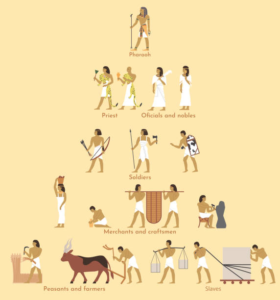 Ancient Egypt social pyramid, vector flat illustration Ancient Egypt social structure pyramid, vector flat illustration. Egyptian hierarchy with pharaoh at the very top and peasants, farmers, slaves at the bottom. Egypt social classes system. ancient egyptian culture stock illustrations