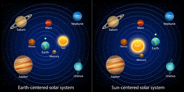 Ancient or geocentric and modern or heliocentric solar system models vector infographic, education diagram.