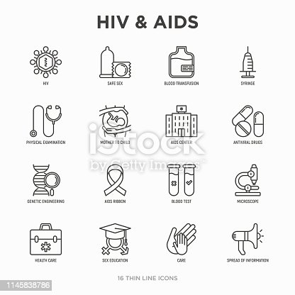 HIV and AIDs thin line icons set: safe sex, blood transfusion, syringe, antiviral drugs, physical examination, AIDs ribbon, blood test, microscope, genetic engineering. Modern vector illustration.