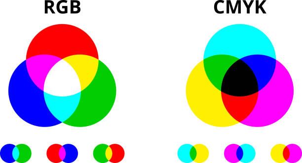 illustrazioni stock, clip art, cartoni animati e icone di tendenza di rgb and cmyk color mixing vector diagram - cmyk