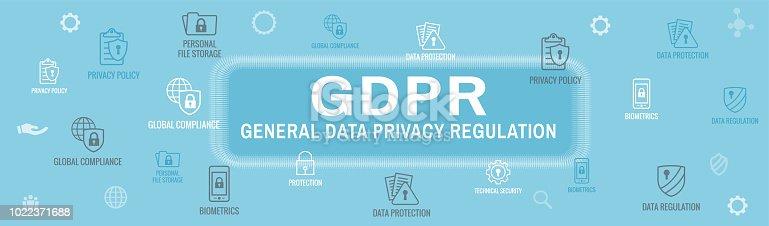 Dsgvo Und Privacy Policy Web Banner Header Hintergrund Stock Vektor Art Mehr Bilder Von Begriffssymbol 1022371688