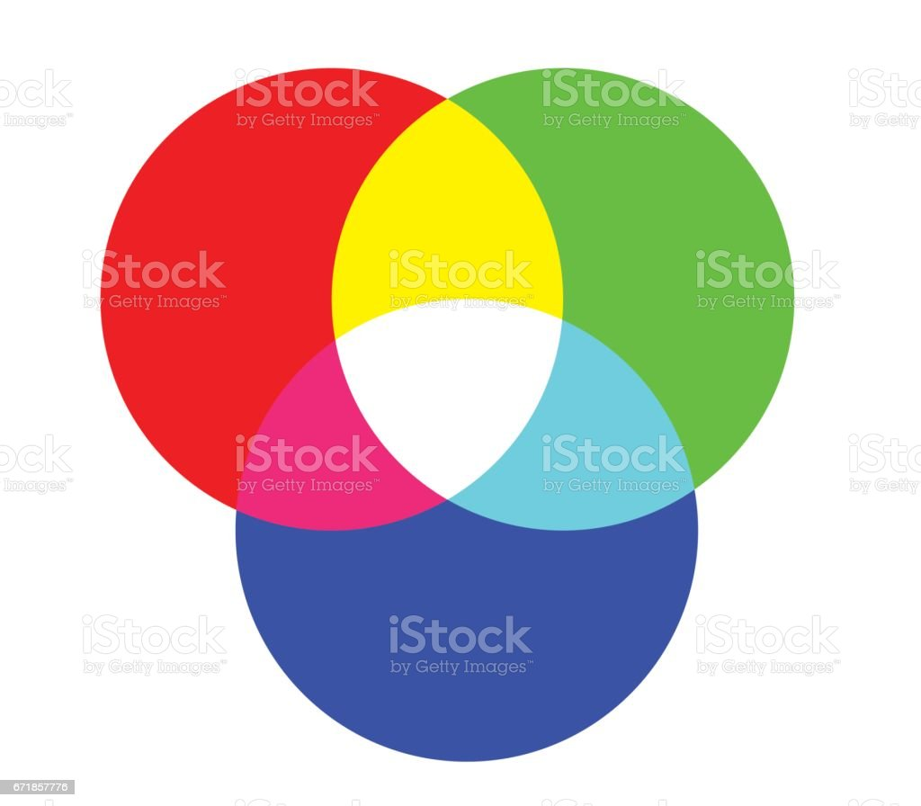 Cmyk and rgb color diagram stock vector art more images of black blueprint chart circle ink light effect cmyk and rgb color malvernweather Images