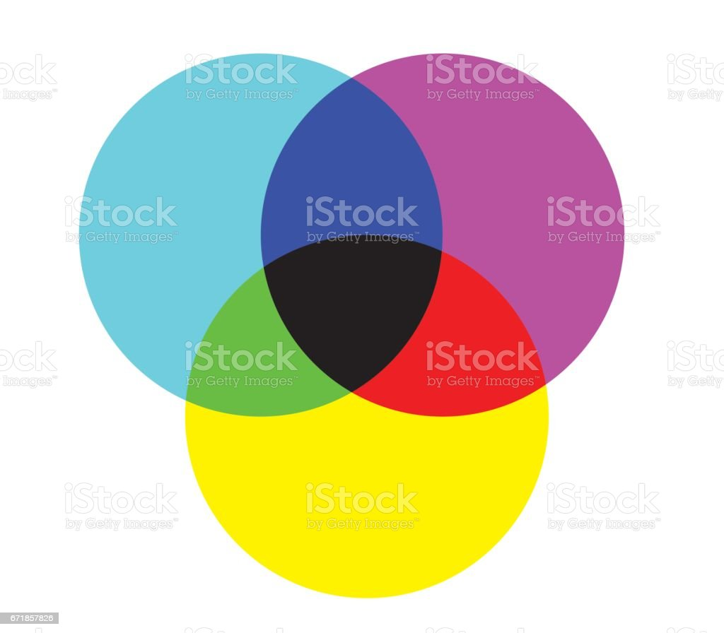 Cmyk and rgb color diagram stock vector art more images of black cmyk and rgb color diagram royalty free cmyk and rgb color diagram stock vector art geenschuldenfo Image collections