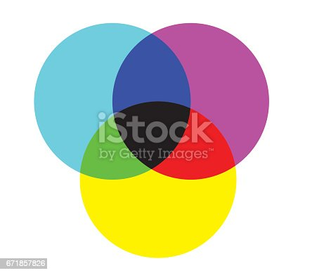 Cmyk And Rgb Color Diagram Stock Vector Art More Images Of