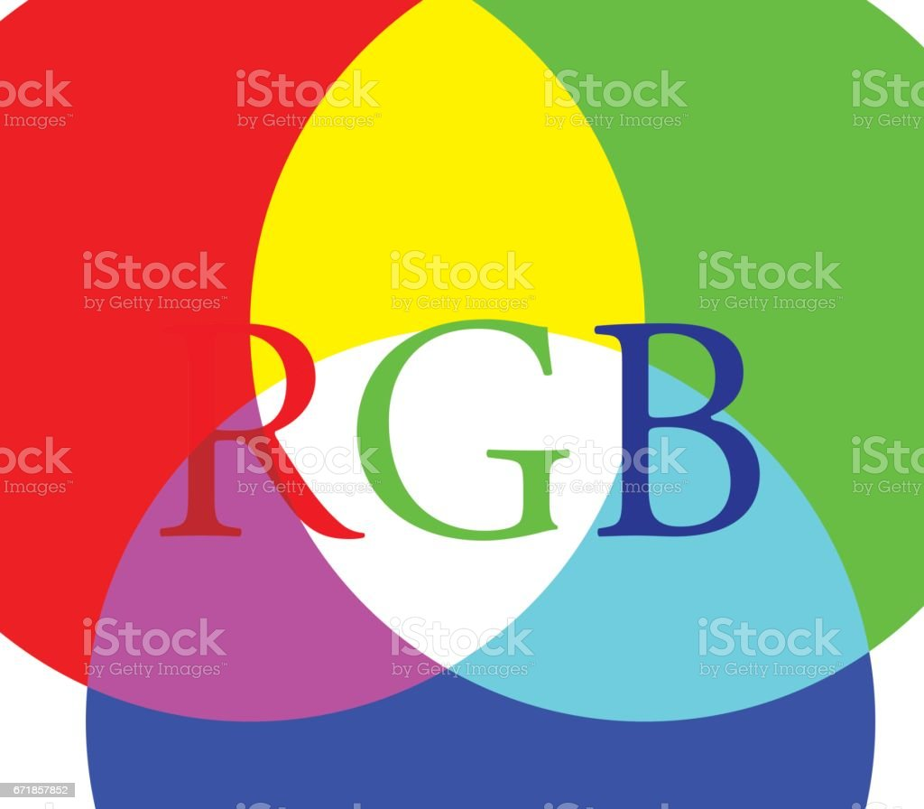 Cmyk and rgb color diagram stock vector art more images of black cmyk and rgb color diagram royalty free cmyk and rgb color diagram stock vector art malvernweather Images