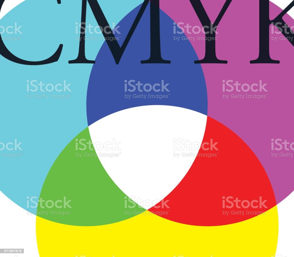 Cmyk and rgb color diagram stock vector art 671857878 istock blueprint chart circle ink light effect cmyk and rgb color malvernweather Images