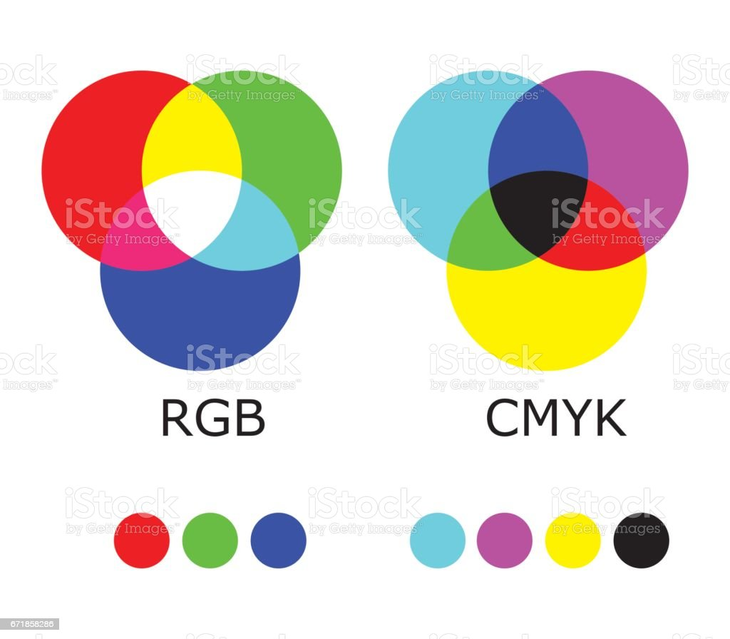 Cmyk and rgb color diagram stock vector art more images of black blueprint chart circle ink light effect cmyk and rgb color malvernweather Image collections
