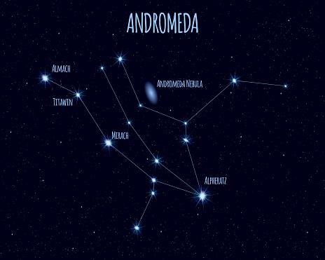 Andromeda Constellation Vector Illustration With The Names Of Basic Stars — стоковая векторная графика и другие изображения на тему Абстрактный